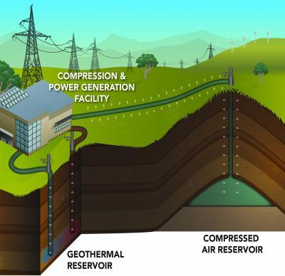 Researchers at PNNL and BPA have identified a site they call Yakima Minerals that is about 10 miles north of Selah, Wash., and could house an 83-megawatt geothermal compressed air energy storage facility. (Graphic: Pacific Northwest National Laboratory)