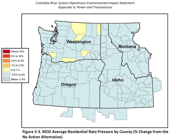 Map: Final EIS finds that retail rate pressure increases in several Washington counties with the increase of federal hydropower.