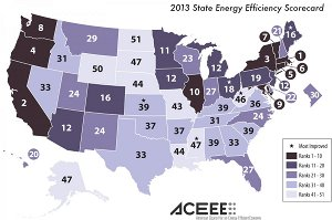Map of US states color coded by Energy Efficiency scorecard 2013. (Image credit: American Council for an Energy-Efficient Economy)