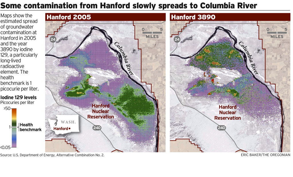 Hanford Nuclear Site 2005 and projection for year 3890.  Some contamination from Hanford slowly spreads to Columbia River