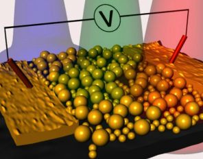 Plasmonic nanostructures could significantly enhance the efficiency of solar cells (Image: University of Pennsylvania)