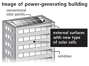 Image of a power-generating building
