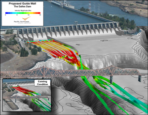 A computer-generated image shows how the proposed construction of a guide wall downstream of The Dalles Dam would alter the water's direction on the Columbia River. (PNNL)